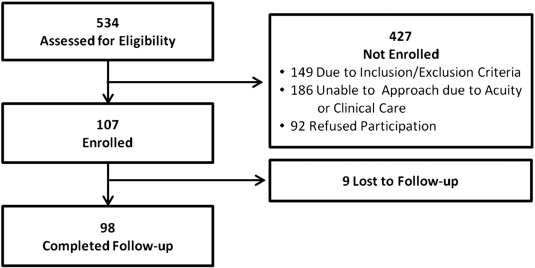 frailty in older adults evidence for a phenotype pdf